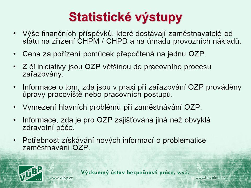 Statistické výstupy •Výše finančních příspěvků, které dostávají zaměstnavatelé od státu na zřízení CHPM / CHPD a na úhradu provozních nákladů. •Cena z