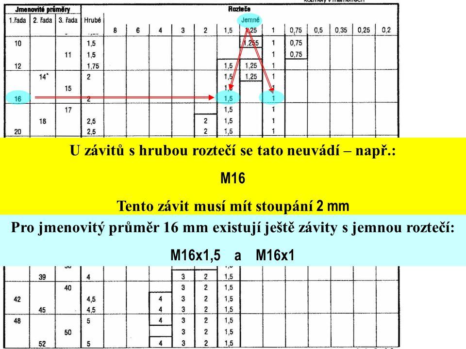 U závitů s hrubou roztečí se tato neuvádí – např.: M16 Tento závit musí mít stoupání 2 mm Pro jmenovitý průměr 16 mm existují ještě závity s jemnou roztečí: M16x1,5 a M16x1