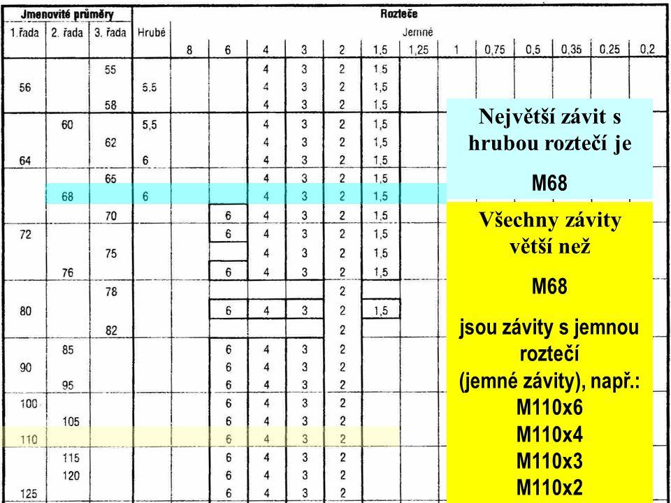 Největší závit s hrubou roztečí je M68 Všechny závity větší než M68 jsou závity s jemnou roztečí (jemné závity), např.: M110x6 M110x4 M110x3 M110x2