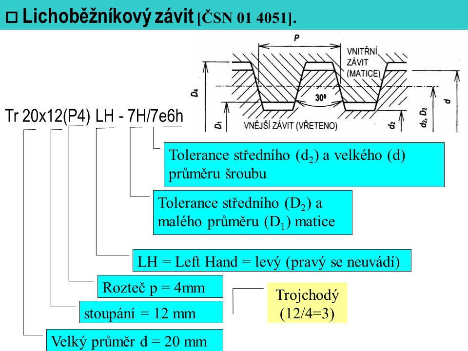Tr 20x12(P4) LH - 7H/7e6h Tolerance středního (d 2 ) a velkého (d) průměru šroubu Tolerance středního (D 2 ) a malého průměru (D 1 ) matice LH = Left Hand = levý (pravý se neuvádí) Rozteč p = 4mm stoupání = 12 mm Velký průměr d = 20 mm Trojchodý (12/4=3)