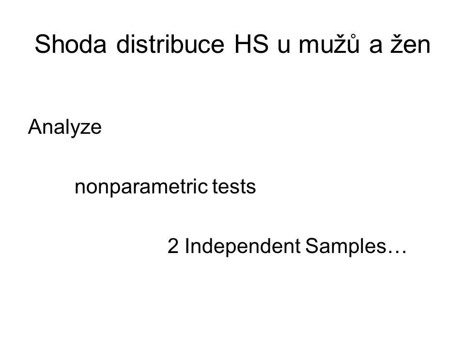 Shoda distribuce HS u mužů a žen Analyze nonparametric tests 2 Independent Samples…