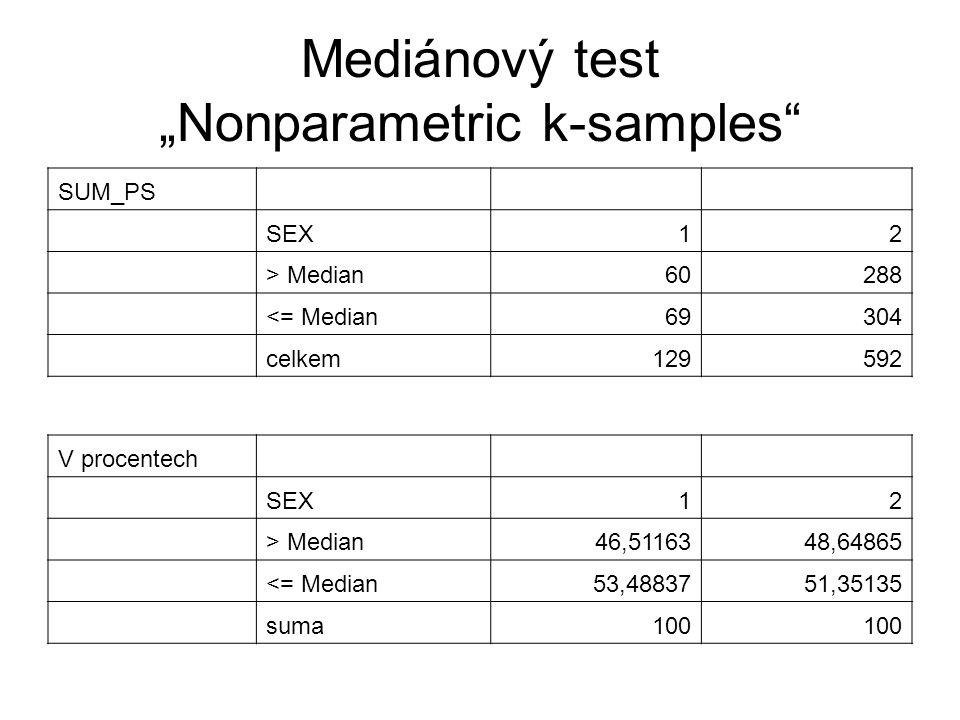 SUM_PS SEX12 > Median60288 <= Median69304 celkem129592 V procentech SEX12 > Median46,5116348,64865 <= Median53,4883751,35135 suma100