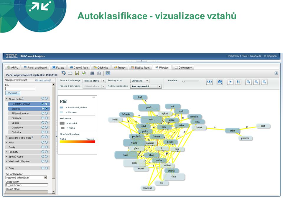 Autoklasifikace - vizualizace vztahů