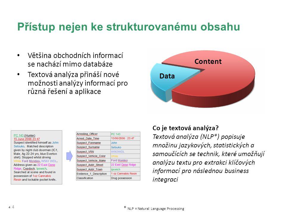 4 4 Přístup nejen ke strukturovanému obsahu • Většina obchodních informací se nachází mimo databáze • Textová analýza přináší nové možnosti analýzy in