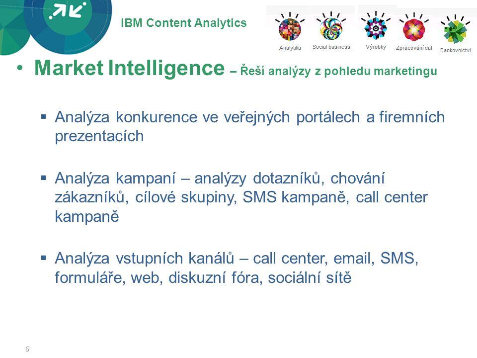 IBM Content Analytics 6 •Market Intelligence – Řeší analýzy z pohledu marketingu  Analýza konkurence ve veřejných portálech a firemních prezentacích