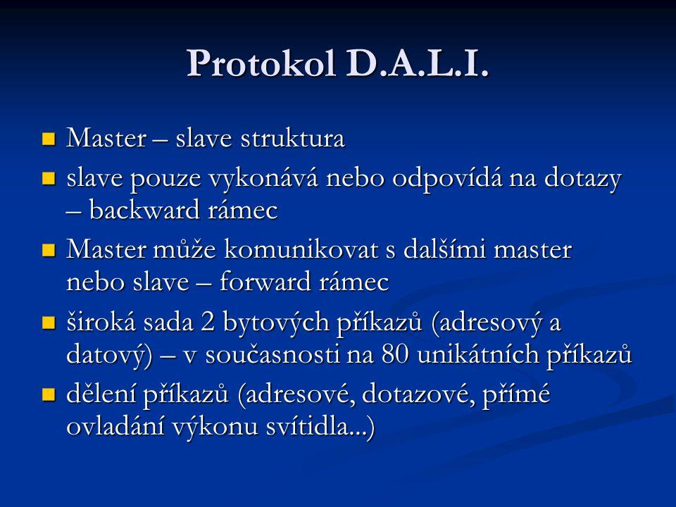 Protokol D.A.L.I.