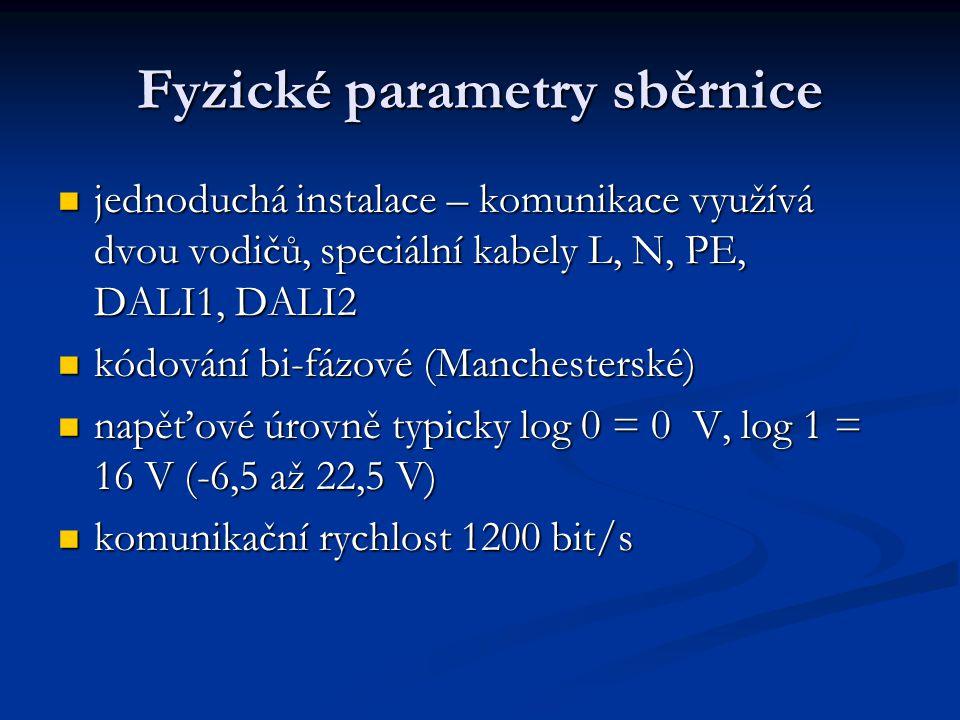 Bi-fázové kódování  Příklad bi-fázového kódování.