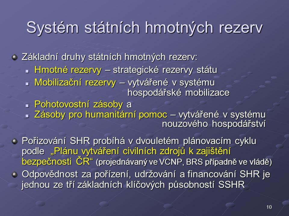 10 Systém státních hmotných rezerv Základní druhy státních hmotných rezerv:  Hmotné rezervy – strategické rezervy státu  Mobilizační rezervy – vytvá