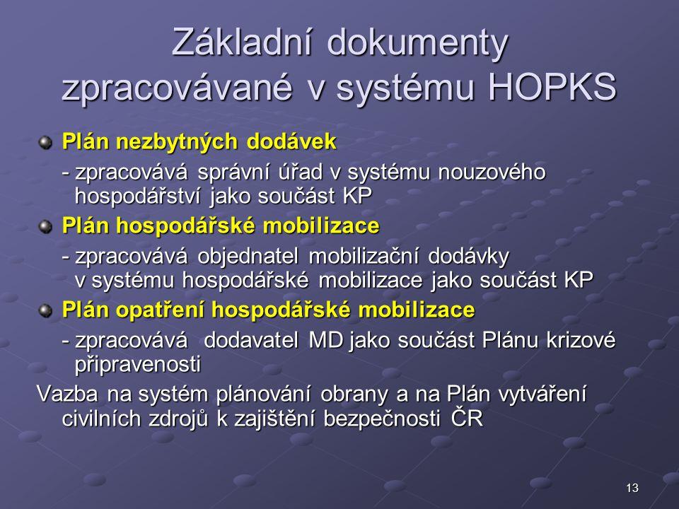 13 Základní dokumenty zpracovávané v systému HOPKS Plán nezbytných dodávek - zpracovává správní úřad v systému nouzového hospodářství jako součást KP
