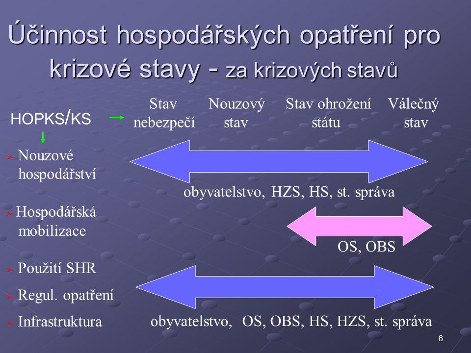 7 Předem připravenou výrobou (HM) Materiální pomoc humanitárních organizací působících na území ČR 2.