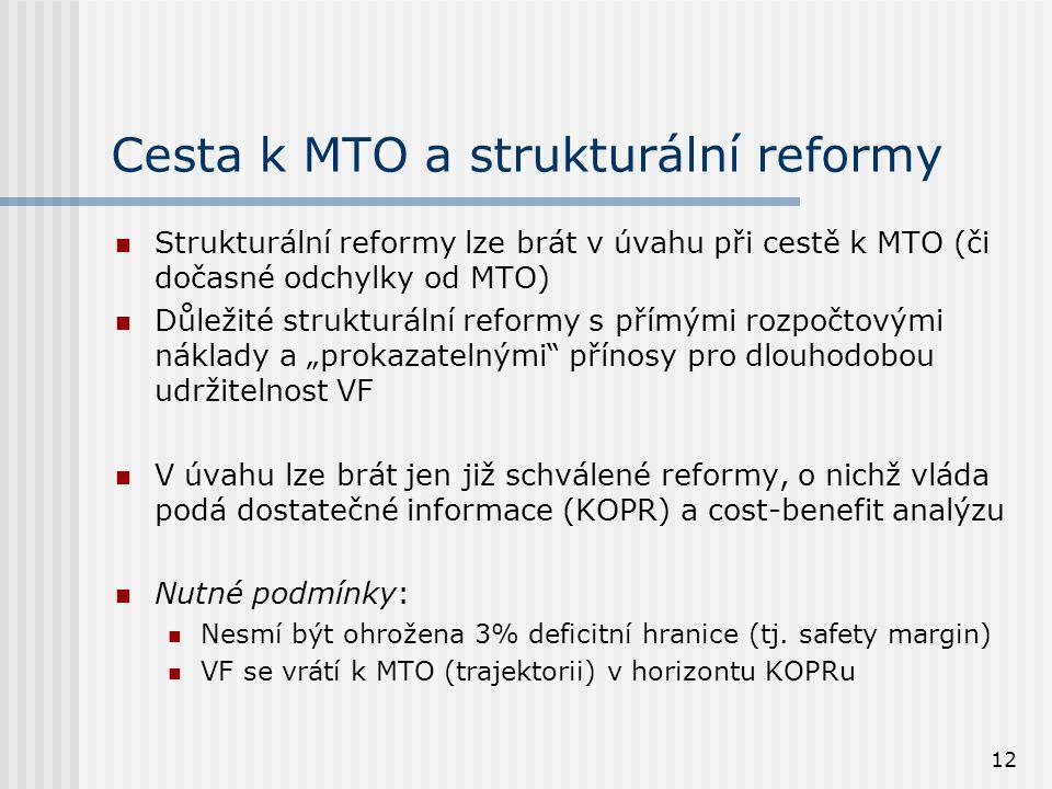 """12 Cesta k MTO a strukturální reformy  Strukturální reformy lze brát v úvahu při cestě k MTO (či dočasné odchylky od MTO)  Důležité strukturální reformy s přímými rozpočtovými náklady a """"prokazatelnými přínosy pro dlouhodobou udržitelnost VF  V úvahu lze brát jen již schválené reformy, o nichž vláda podá dostatečné informace (KOPR) a cost-benefit analýzu  Nutné podmínky:  Nesmí být ohrožena 3% deficitní hranice (tj."""