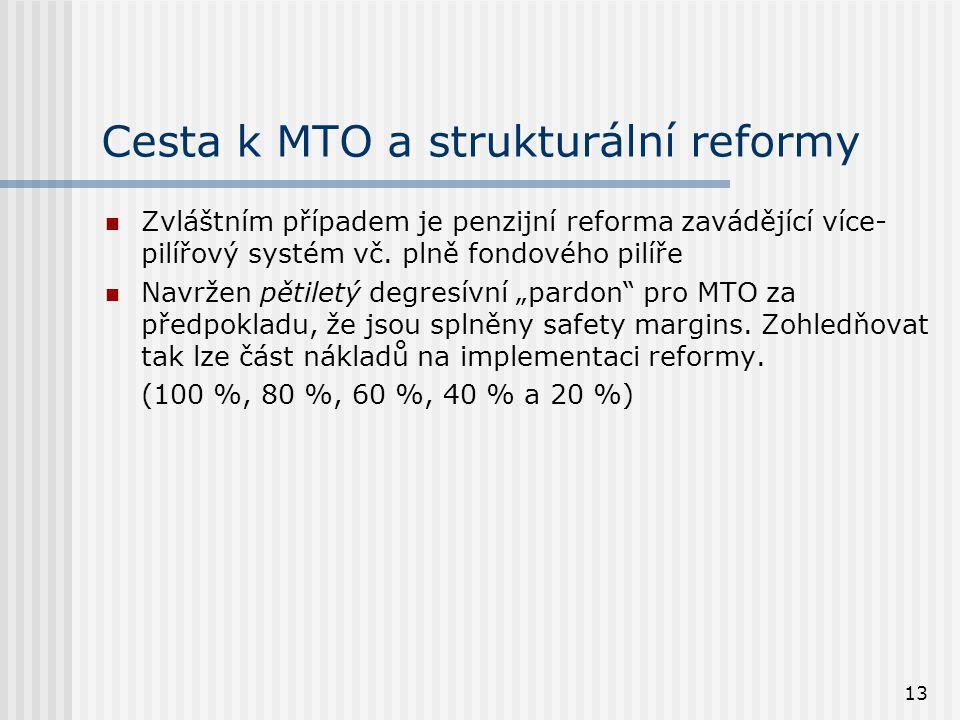 13 Cesta k MTO a strukturální reformy  Zvláštním případem je penzijní reforma zavádějící více- pilířový systém vč.