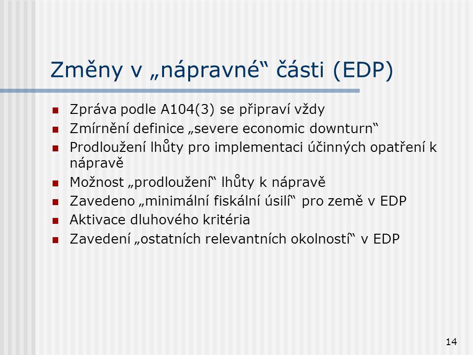 """14 Změny v """"nápravné části (EDP)  Zpráva podle A104(3) se připraví vždy  Zmírnění definice """"severe economic downturn  Prodloužení lhůty pro implementaci účinných opatření k nápravě  Možnost """"prodloužení lhůty k nápravě  Zavedeno """"minimální fiskální úsilí pro země v EDP  Aktivace dluhového kritéria  Zavedení """"ostatních relevantních okolností v EDP"""