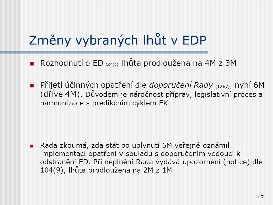 17 Změny vybraných lhůt v EDP  Rozhodnutí o ED 104(6) lhůta prodloužena na 4M z 3M  Přijetí účinných opatření dle doporučení Rady (104(7)) nyní 6M (dříve 4M).