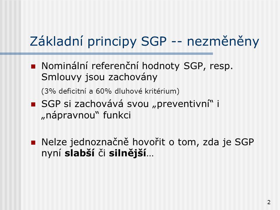 2 Základní principy SGP -- nezměněny  Nominální referenční hodnoty SGP, resp.