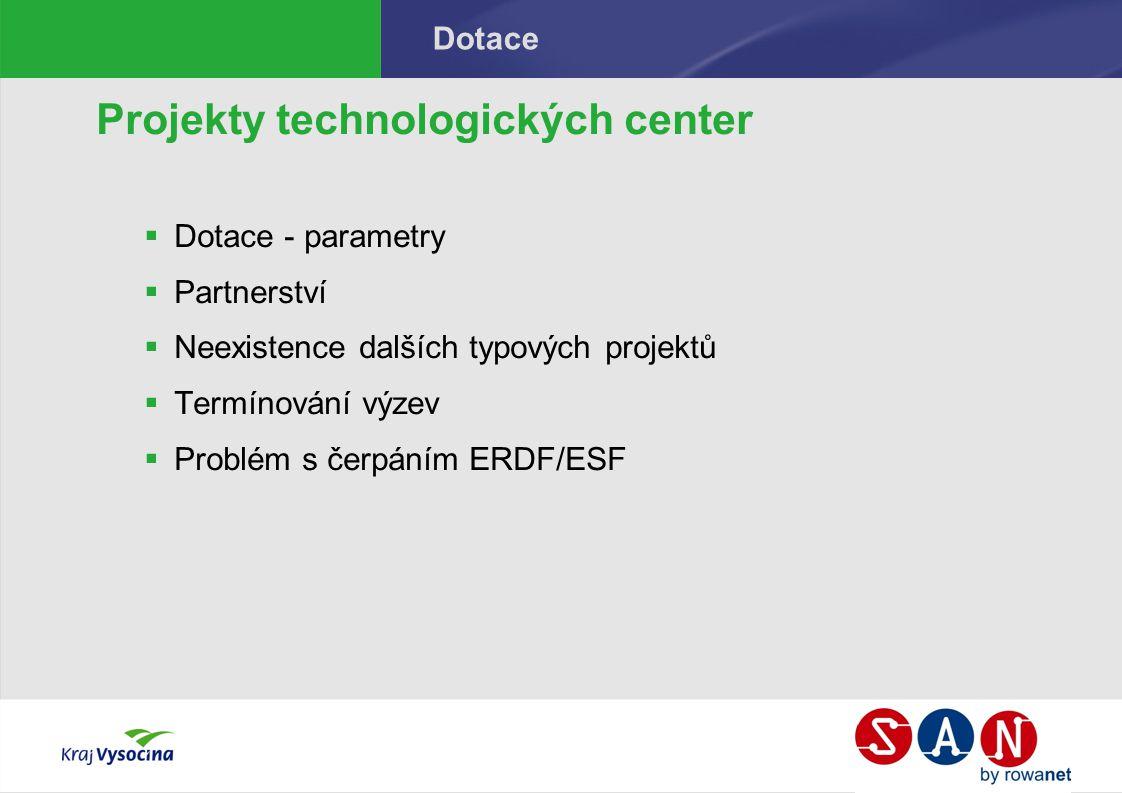 Dotace Projekty technologických center  Dotace - parametry  Partnerství  Neexistence dalších typových projektů  Termínování výzev  Problém s čerpáním ERDF/ESF