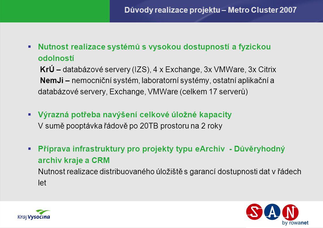 Důvody realizace projektu – Metro Cluster 2007  Nutnost realizace systémů s vysokou dostupností a fyzickou odolností KrÚ – databázové servery (IZS), 4 x Exchange, 3x VMWare, 3x Citrix NemJi – nemocniční systém, laboratorní systémy, ostatní aplikační a databázové servery, Exchange, VMWare (celkem 17 serverů)  Výrazná potřeba navýšení celkové úložné kapacity V sumě pooptávka řádově po 20TB prostoru na 2 roky  Příprava infrastruktury pro projekty typu eArchiv - Důvěryhodný archiv kraje a CRM Nutnost realizace distribuovaného úložiště s garancí dostupnosti dat v řádech let
