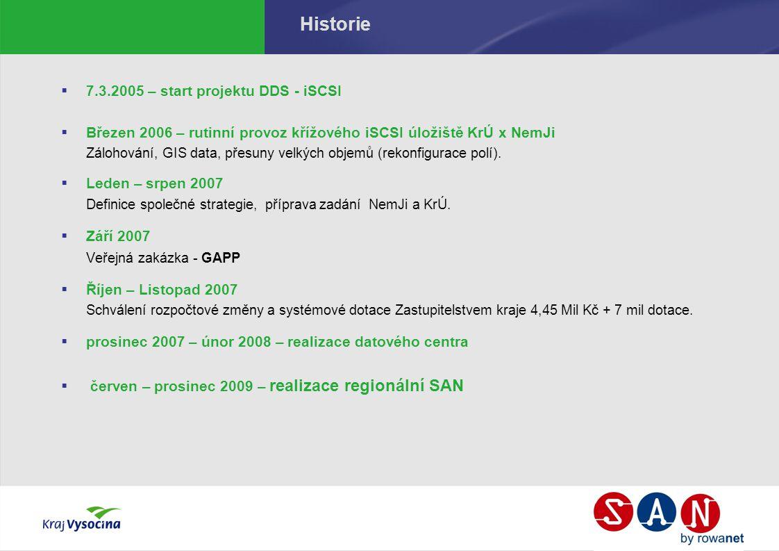Historie  7.3.2005 – start projektu DDS - iSCSI  Březen 2006 – rutinní provoz křížového iSCSI úložiště KrÚ x NemJi Zálohování, GIS data, přesuny velkých objemů (rekonfigurace polí).