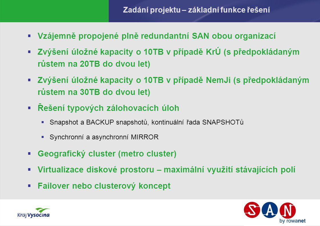 Zadání projektu – základní funkce řešení  Vzájemně propojené plně redundantní SAN obou organizací  Zvýšení úložné kapacity o 10TB v případě KrÚ (s předpokládaným růstem na 20TB do dvou let)  Zvýšení úložné kapacity o 10TB v případě NemJi (s předpokládaným růstem na 30TB do dvou let)  Řešení typových zálohovacích úloh  Snapshot a BACKUP snapshotů, kontinuální řada SNAPSHOTů  Synchronní a asynchronní MIRROR  Geografický cluster (metro cluster)  Virtualizace diskové prostoru – maximální využití stávajících polí  Failover nebo clusterový koncept