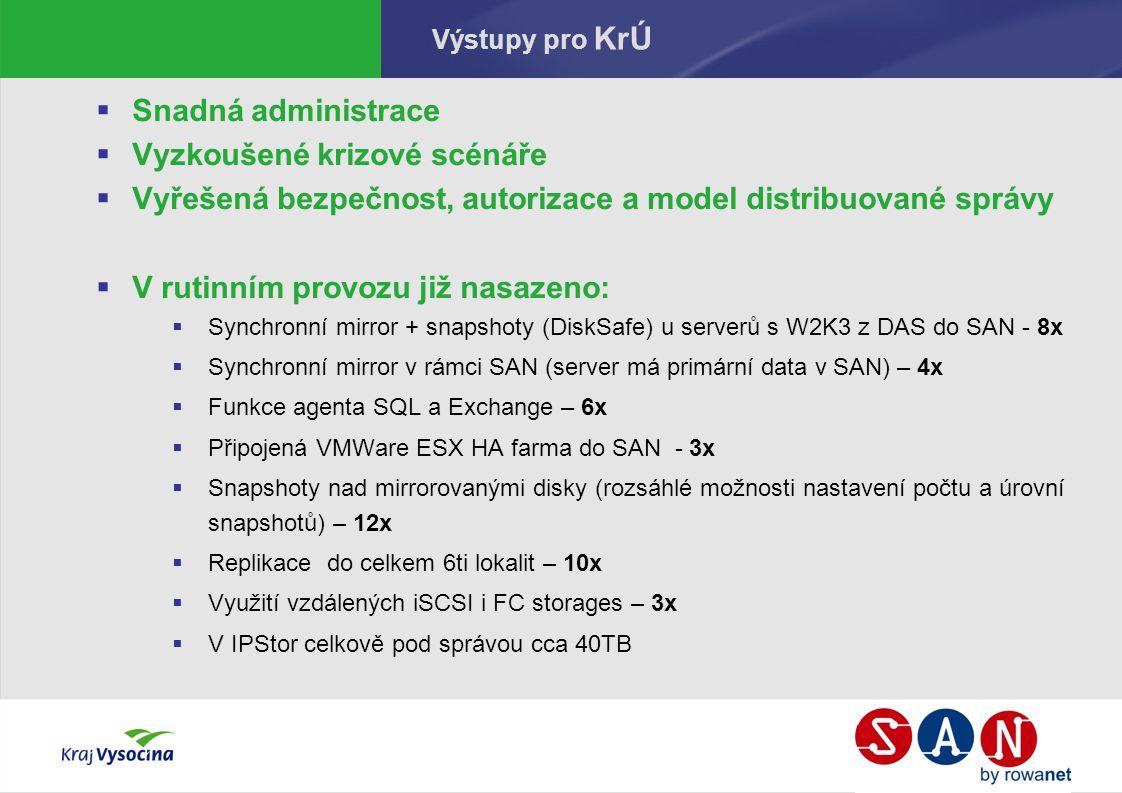 Výstupy pro KrÚ  Snadná administrace  Vyzkoušené krizové scénáře  Vyřešená bezpečnost, autorizace a model distribuované správy  V rutinním provozu již nasazeno:  Synchronní mirror + snapshoty (DiskSafe) u serverů s W2K3 z DAS do SAN - 8x  Synchronní mirror v rámci SAN (server má primární data v SAN) – 4x  Funkce agenta SQL a Exchange – 6x  Připojená VMWare ESX HA farma do SAN - 3x  Snapshoty nad mirrorovanými disky (rozsáhlé možnosti nastavení počtu a úrovní snapshotů) – 12x  Replikace do celkem 6ti lokalit – 10x  Využití vzdálených iSCSI i FC storages – 3x  V IPStor celkově pod správou cca 40TB