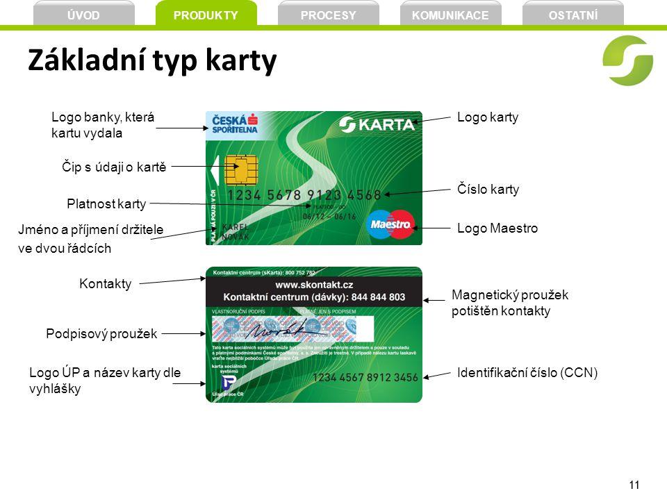 11 Základní typ karty ÚVODPROCESYKOMUNIKACEPRODUKTY Logo banky, která kartu vydala Čip s údaji o kartě Platnost karty Jméno a příjmení držitele ve dvo