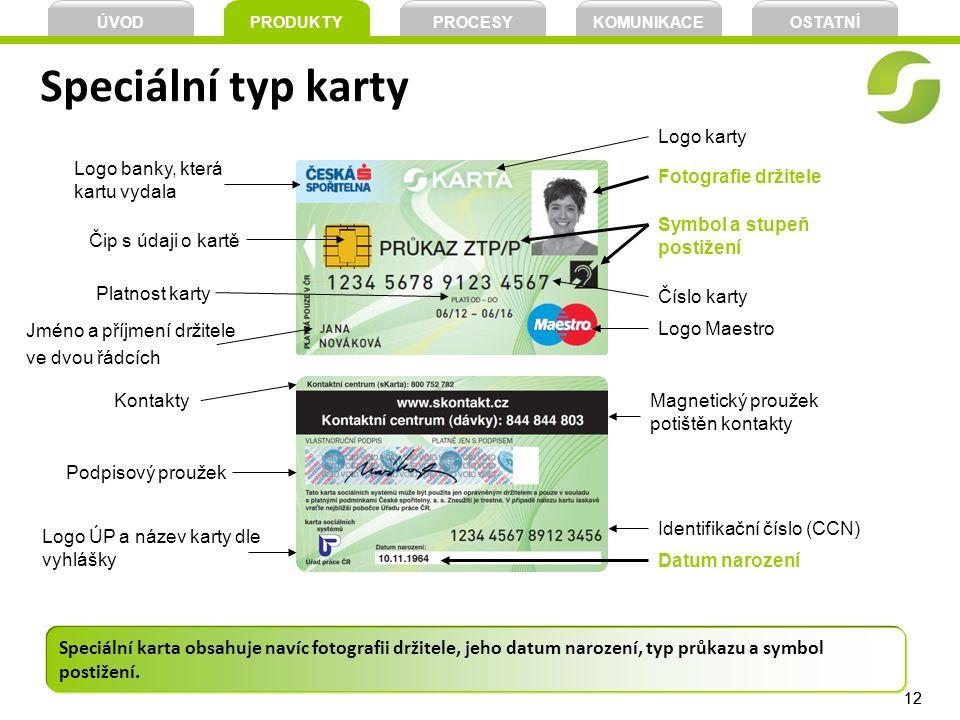12 Speciální typ karty ÚVODPROCESYKOMUNIKACEPRODUKTY Logo banky, která kartu vydala Čip s údaji o kartě Platnost karty Jméno a příjmení držitele ve dv