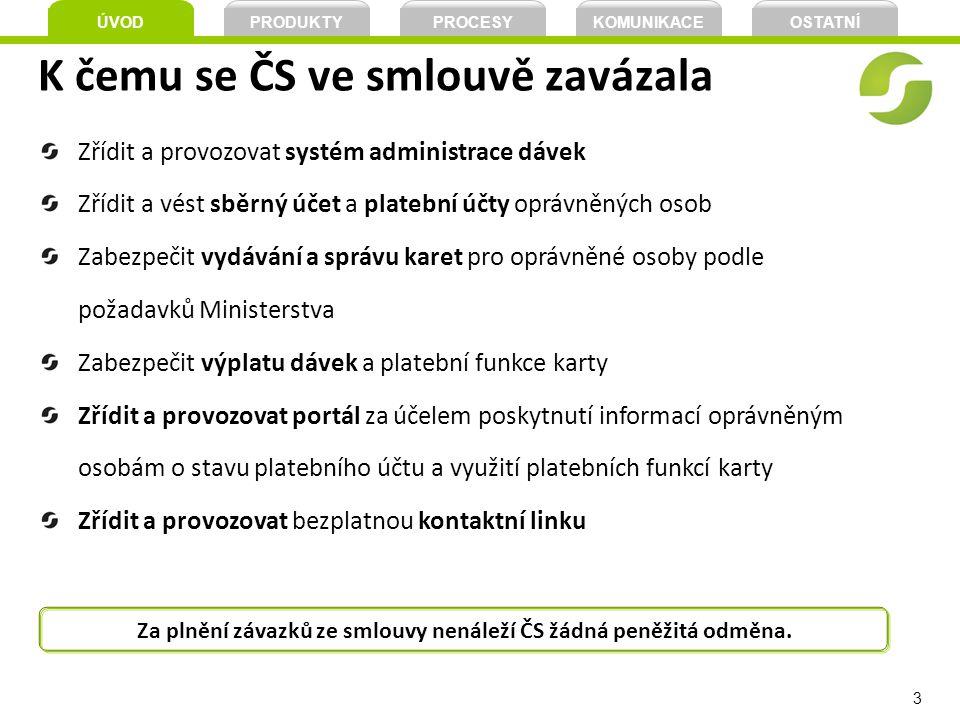 3 K čemu se ČS ve smlouvě zavázala Zřídit a provozovat systém administrace dávek Zřídit a vést sběrný účet a platební účty oprávněných osob Zabezpečit