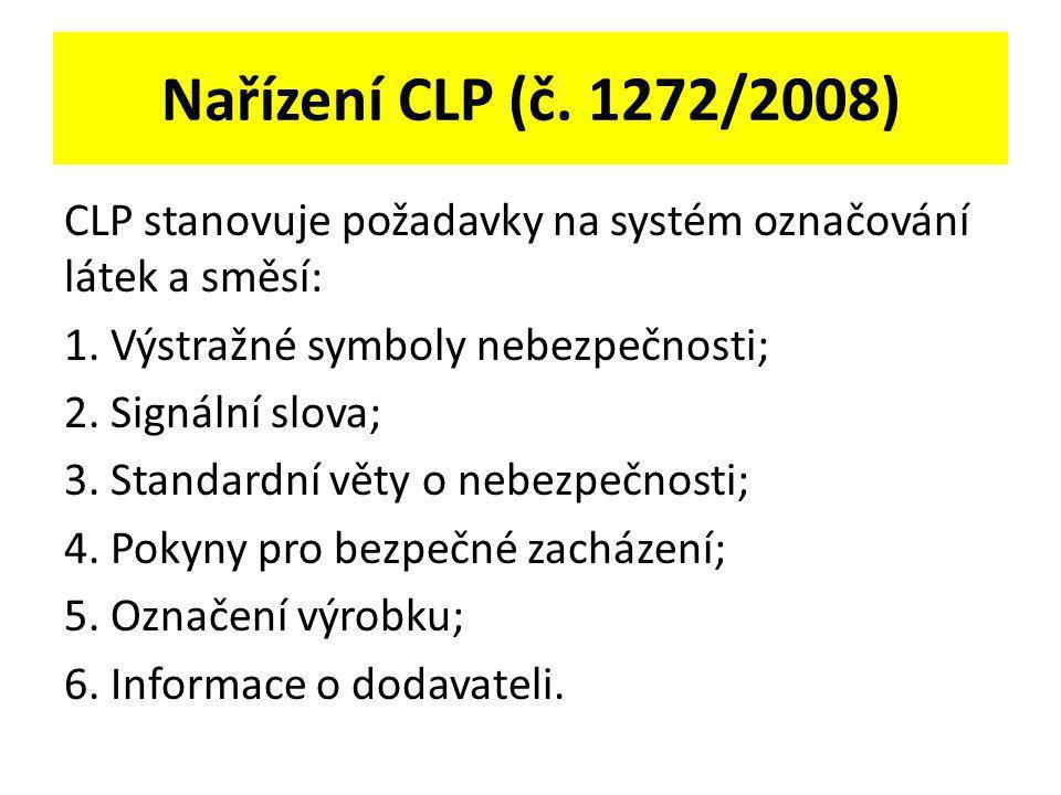 Nařízení CLP (č. 1272/2008) CLP stanovuje požadavky na systém označování látek a směsí: 1. Výstražné symboly nebezpečnosti; 2. Signální slova; 3. Stan