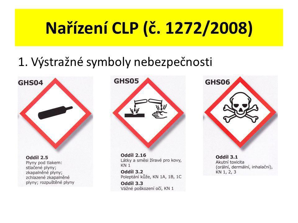 Nařízení CLP (č. 1272/2008) 1. Výstražné symboly nebezpečnosti