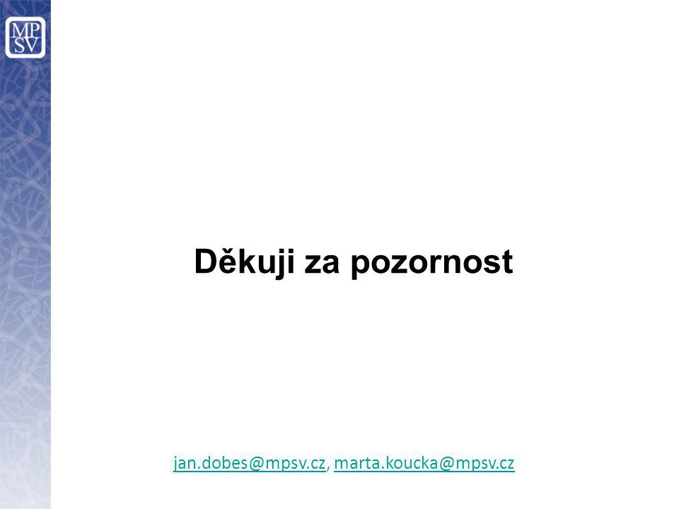 Děkuji za pozornost jan.dobes@mpsv.czjan.dobes@mpsv.cz, marta.koucka@mpsv.czmarta.koucka@mpsv.cz