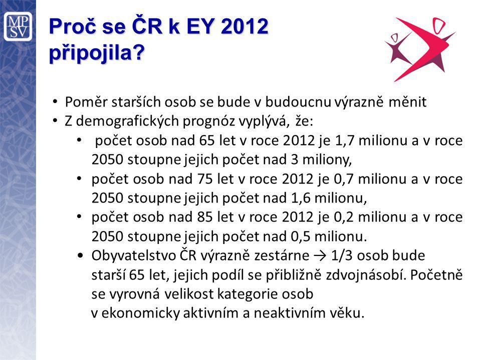Proč se ČR k EY 2012 připojila.