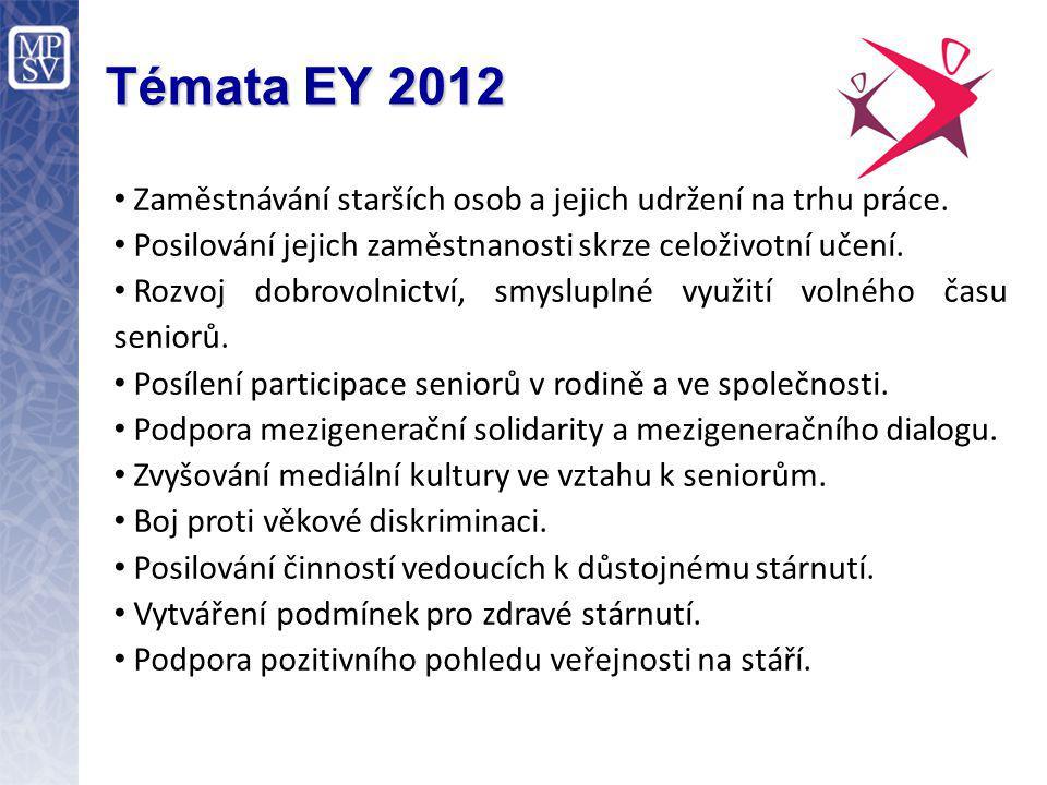 Témata EY 2012 • Zaměstnávání starších osob a jejich udržení na trhu práce.