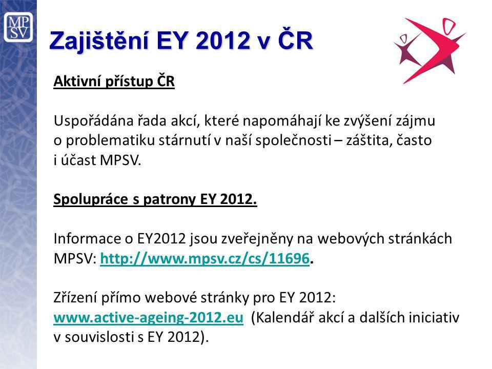 Zajištění EY 2012 v ČR Aktivní přístup ČR Uspořádána řada akcí, které napomáhají ke zvýšení zájmu o problematiku stárnutí v naší společnosti – záštita, často i účast MPSV.