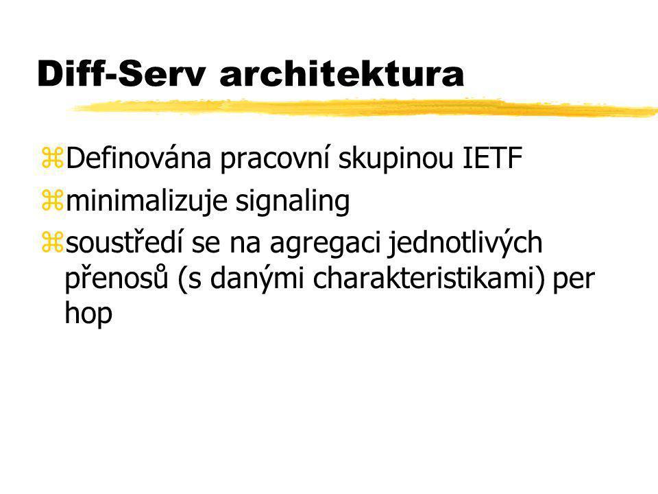 Diff-Serv architektura zDefinována pracovní skupinou IETF zminimalizuje signaling zsoustředí se na agregaci jednotlivých přenosů (s danými charakteris