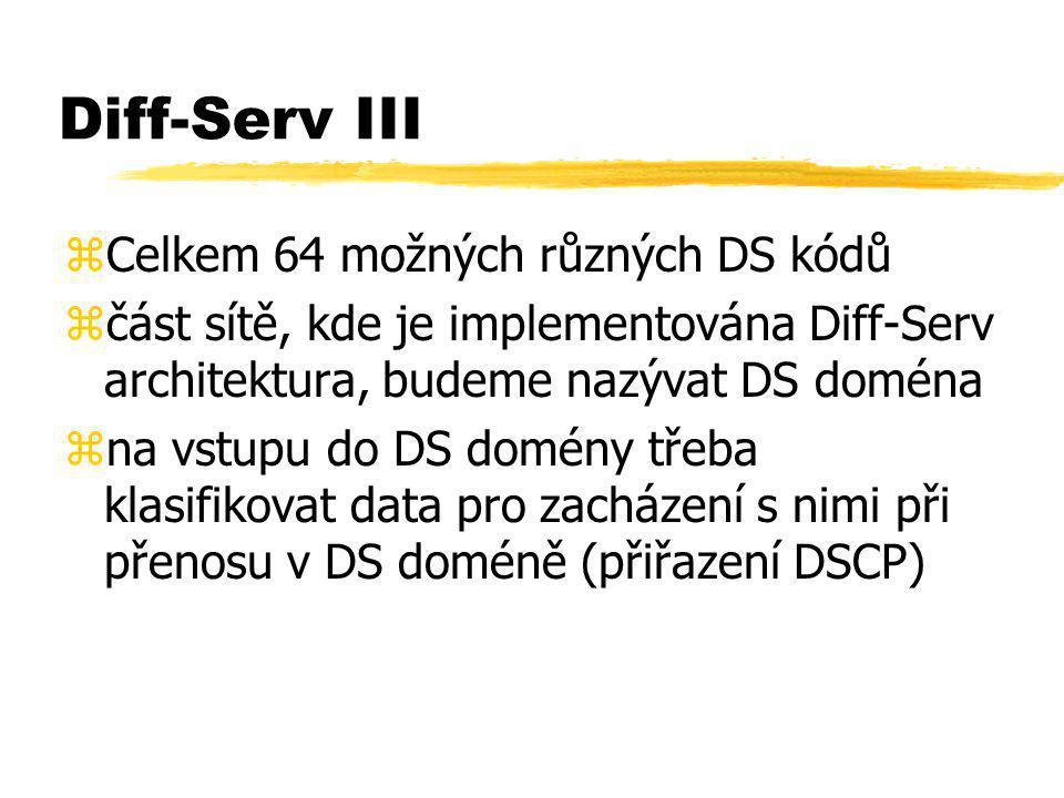 Diff-Serv III zCelkem 64 možných různých DS kódů zčást sítě, kde je implementována Diff-Serv architektura, budeme nazývat DS doména zna vstupu do DS d