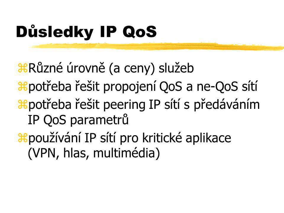 Důsledky IP QoS zRůzné úrovně (a ceny) služeb zpotřeba řešit propojení QoS a ne-QoS sítí zpotřeba řešit peering IP sítí s předáváním IP QoS parametrů