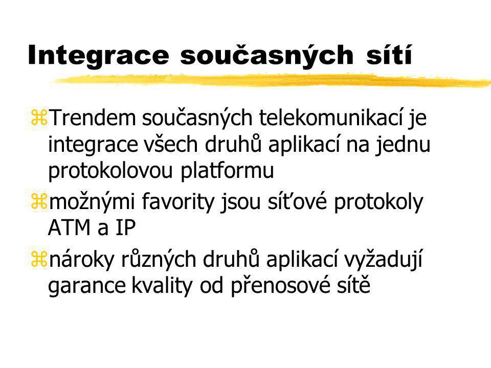 Integrace současných sítí zTrendem současných telekomunikací je integrace všech druhů aplikací na jednu protokolovou platformu zmožnými favority jsou