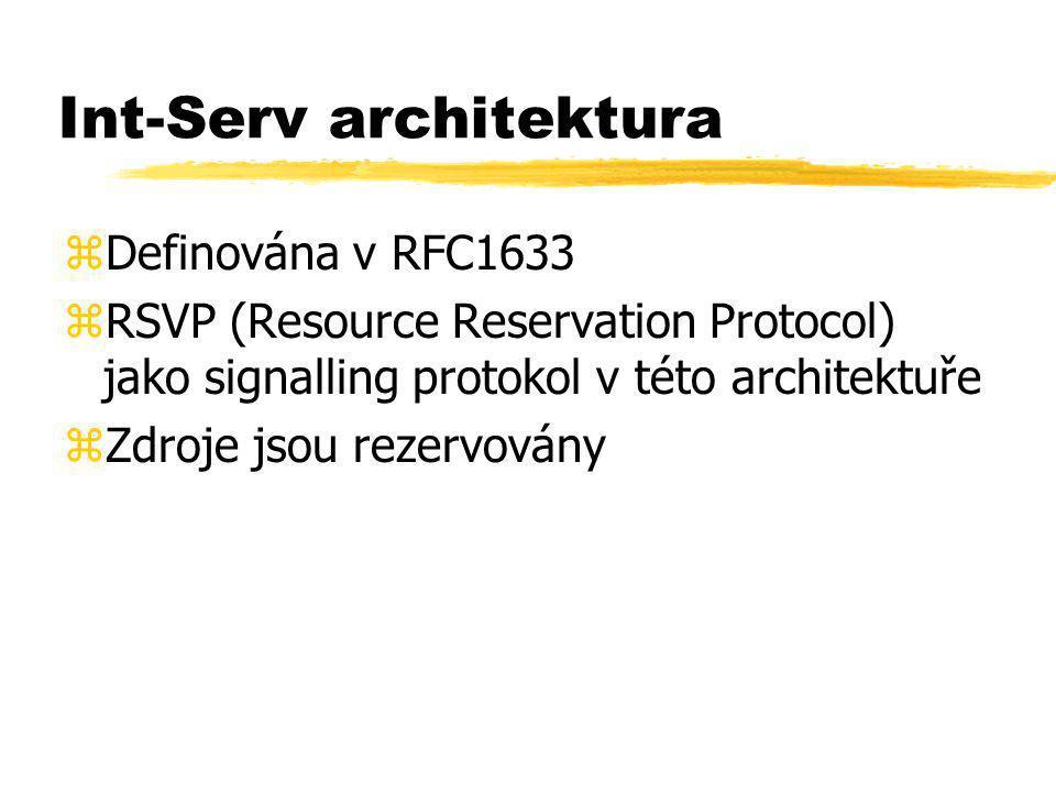 Int-Serv architektura zDefinována v RFC1633 zRSVP (Resource Reservation Protocol) jako signalling protokol v této architektuře zZdroje jsou rezervován