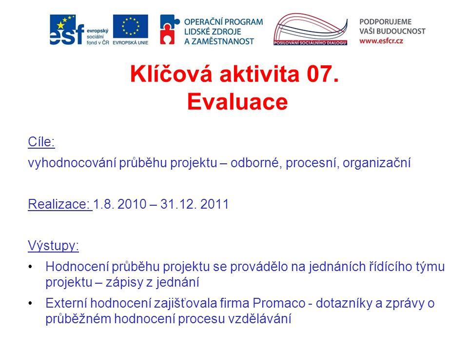 Klíčová aktivita 07. Evaluace Cíle: vyhodnocování průběhu projektu – odborné, procesní, organizační Realizace: 1.8. 2010 – 31.12. 2011 Výstupy: •Hodno