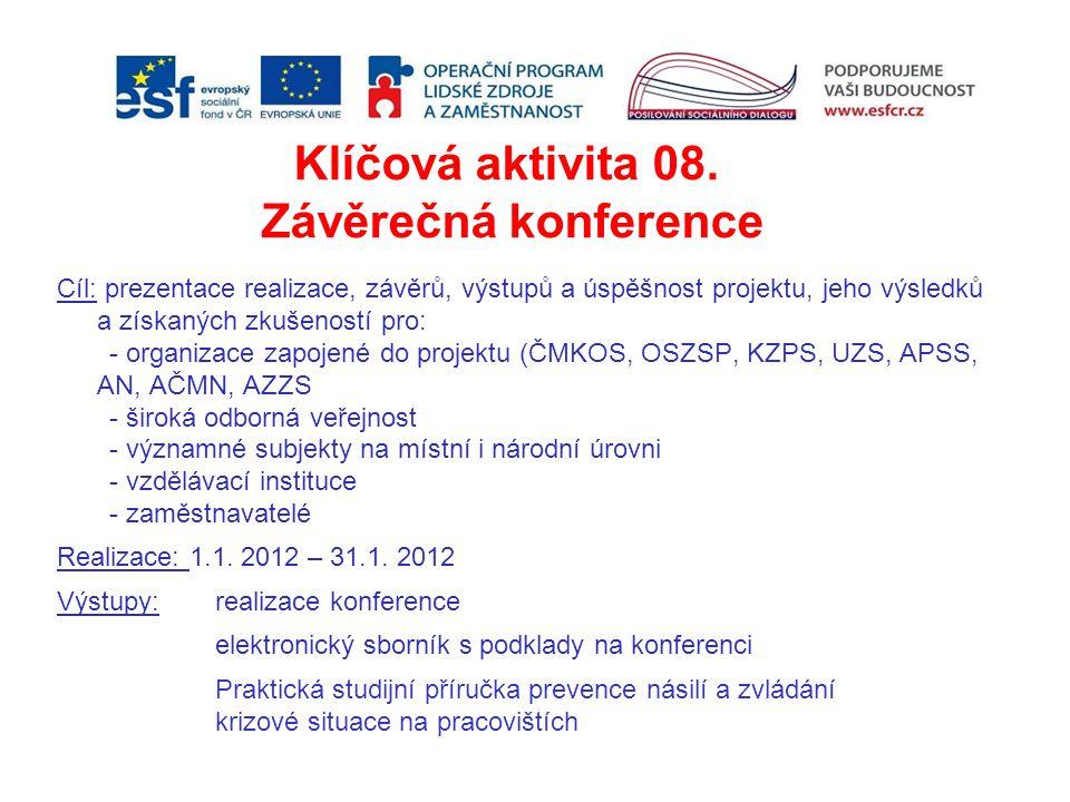 Klíčová aktivita 08. Závěrečná konference Cíl: prezentace realizace, závěrů, výstupů a úspěšnost projektu, jeho výsledků a získaných zkušeností pro: -