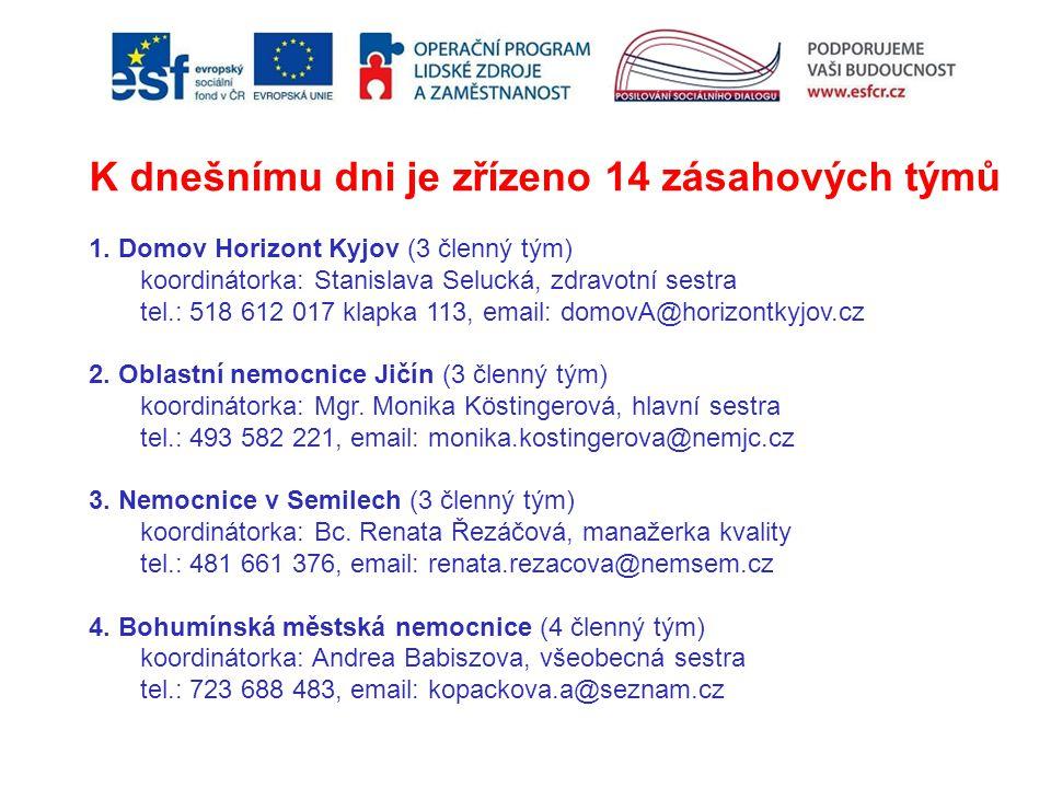 K dnešnímu dni je zřízeno 14 zásahových týmů 1. Domov Horizont Kyjov (3 členný tým) koordinátorka: Stanislava Selucká, zdravotní sestra tel.: 518 612