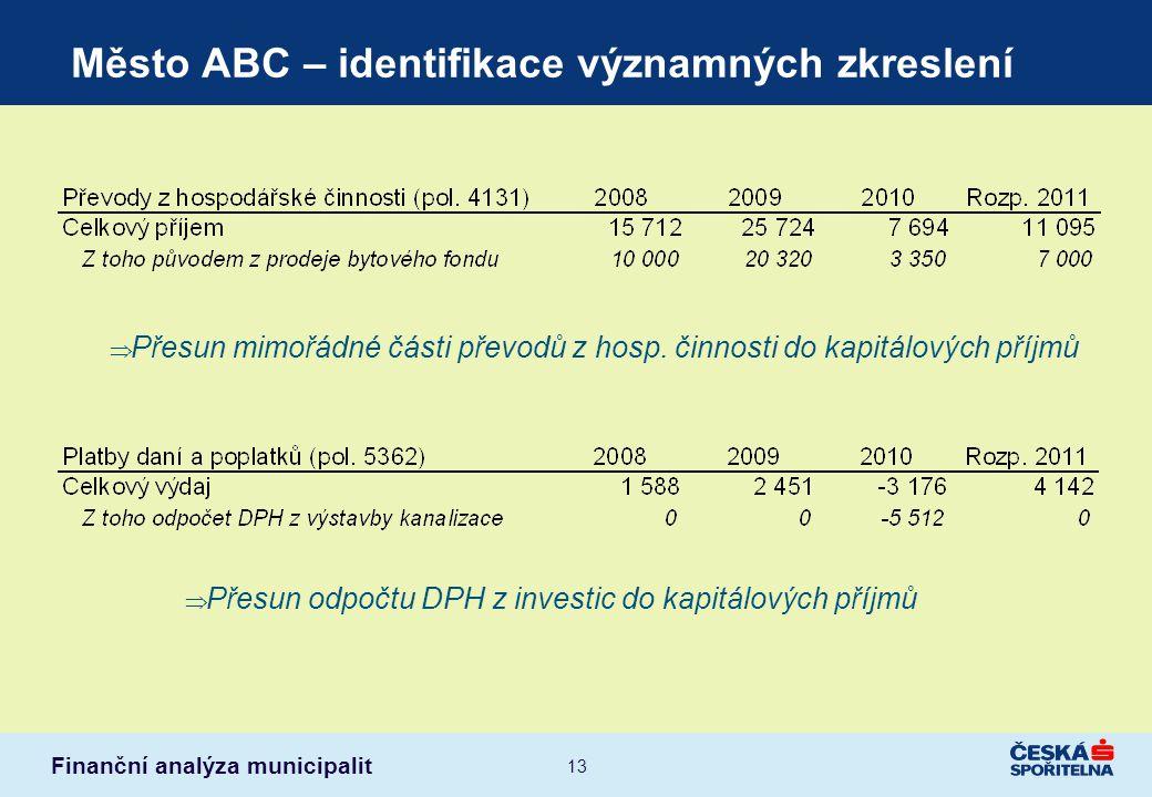 Finanční analýza municipalit 13 Město ABC – identifikace významných zkreslení  Přesun mimořádné části převodů z hosp. činnosti do kapitálových příjmů