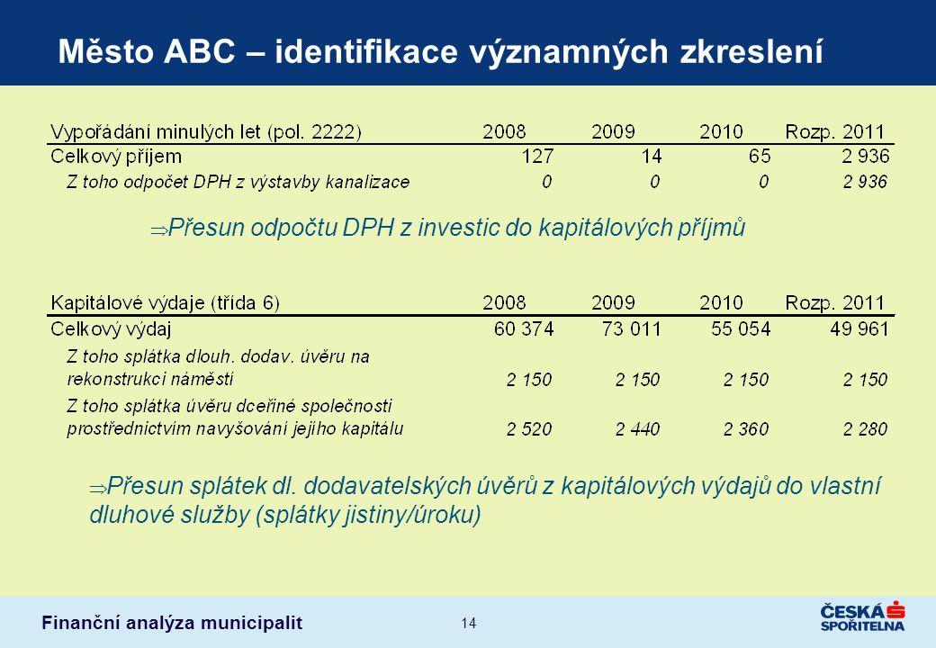 Finanční analýza municipalit 14 Město ABC – identifikace významných zkreslení  Přesun odpočtu DPH z investic do kapitálových příjmů  Přesun splátek