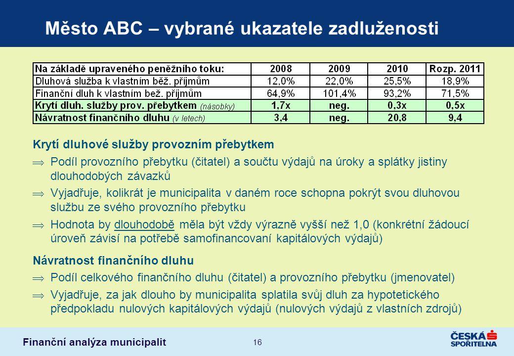Finanční analýza municipalit 16 Město ABC – vybrané ukazatele zadluženosti Krytí dluhové služby provozním přebytkem  Podíl provozního přebytku (čitat