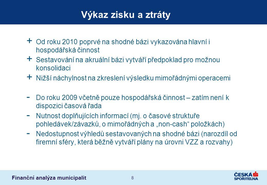 Děkuji za pozornost jpotmesil@csas.cz