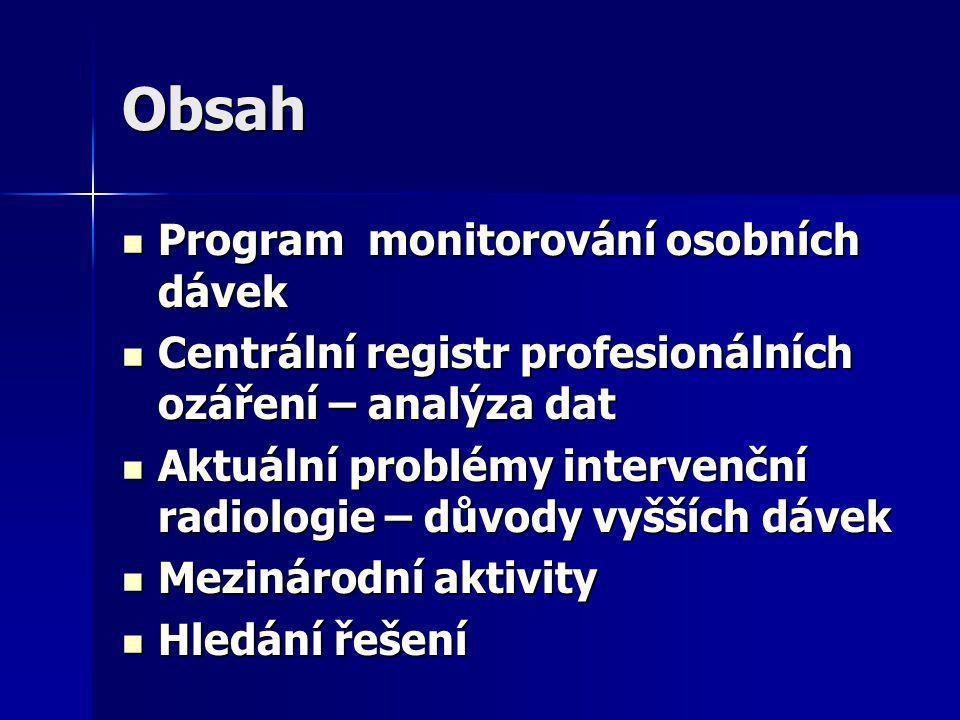 Obsah  Program monitorování osobních dávek  Centrální registr profesionálních ozáření – analýza dat  Aktuální problémy intervenční radiologie – důvody vyšších dávek  Mezinárodní aktivity  Hledání řešení