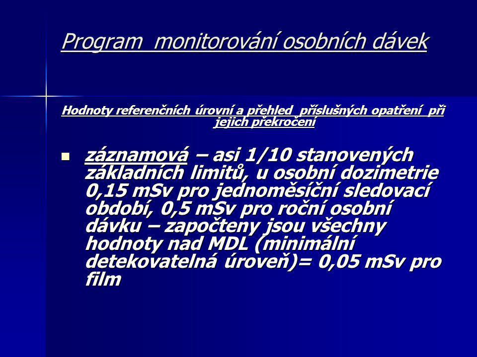 Program monitorování osobních dávek Hodnoty referenčních úrovní a přehled příslušných opatření při jejich překročení  záznamová – asi 1/10 stanovených základních limitů, u osobní dozimetrie 0,15 mSv pro jednoměsíční sledovací období, 0,5 mSv pro roční osobní dávku – započteny jsou všechny hodnoty nad MDL (minimální detekovatelná úroveň)= 0,05 mSv pro film