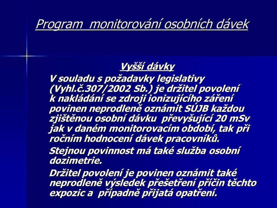 Program monitorování osobních dávek Vyšší dávky Dávka – osobní x neosobní .