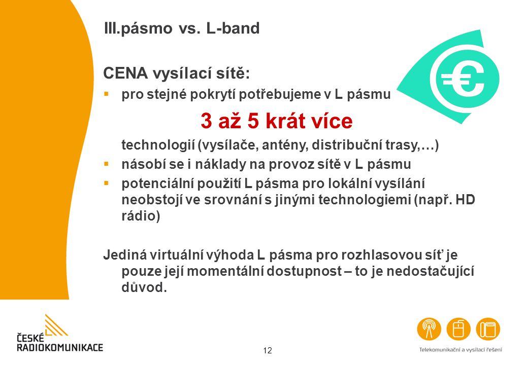12 III.pásmo vs. L-band CENA vysílací sítě:  pro stejné pokrytí potřebujeme v L pásmu 3 až 5 krát více technologií (vysílače, antény, distribuční tra