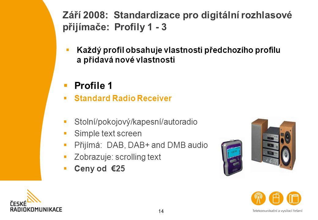 14 Září 2008: Standardizace pro digitální rozhlasové přijímače: Profily 1 - 3  Profile 1  Standard Radio Receiver  Stolní/pokojový/kapesní/autoradi